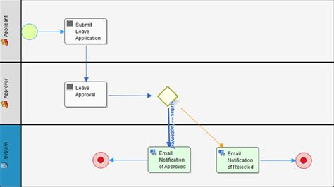 application approval workflow prototyping a workflow driven application in a day part