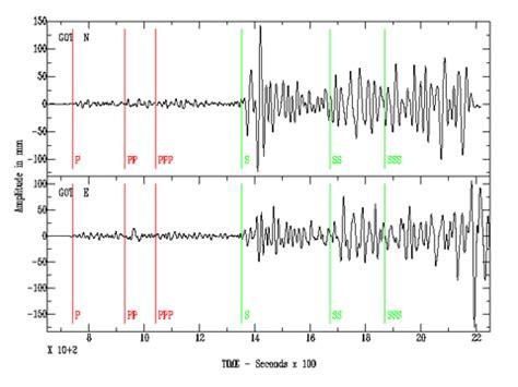 earthquake exle exe