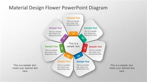 7 step 4 layers circular diagram for powerpoint slidemodel 7 steps powerpoint templates diagrams