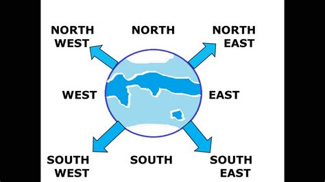 maps find directions directions east south west and how to find the