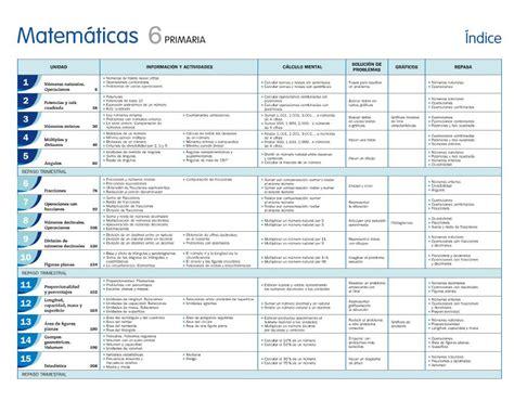 libros santillana matematicas 6 pdf libro digital de matem 225 ticas 6 186 primaria de santillana iter libris