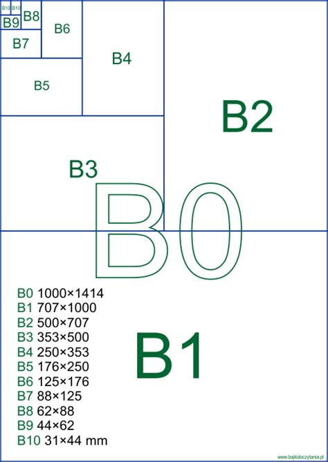 format askep b1 b6 rozmiary arkuszy papieru b b2 b3 itd edukacyjne