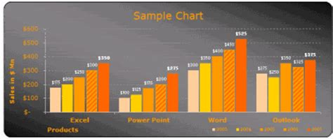 Free Excel Chart Templates Make Your Bar Pie Charts Beautiful Cool Excel Chart Templates