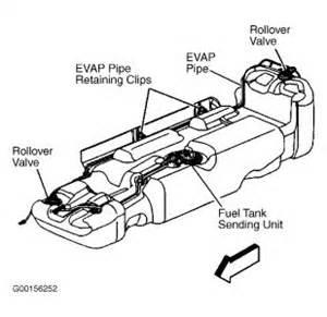 2002 Cadillac Electrical Problems 2002 Cadillac Escalade Fuel Electrical Problem 2002