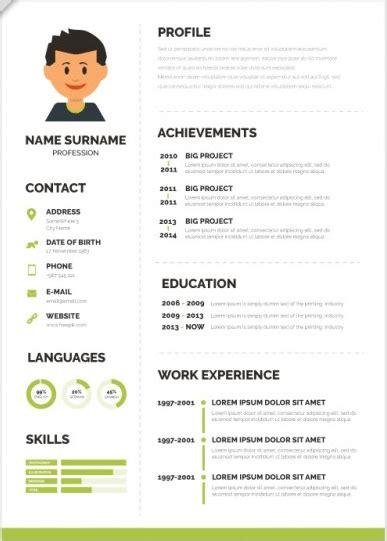 Modelo Para Hacer Curriculum Vitae Gratis Mejores Plantillas De Curriculum Gratuitas C 237 Cero Comunicaci 243 N