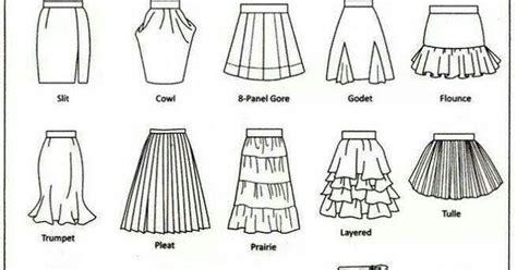 jenis pattern kain jenis2 kain jenis skirt pinterest skirts and names