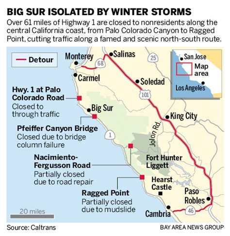 Ghost Of The Big Sur Coast battered by winter storms big sur is cut from california