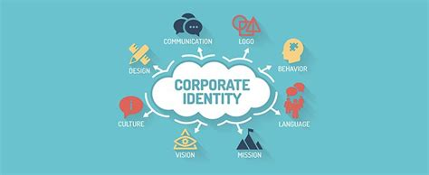 why design is important why is branding important why create a brand roles of