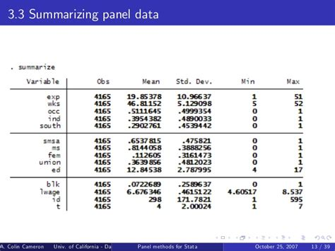 Cross Sectional Data Stata by Panel Data Methods For Microeconometrics Using Stata