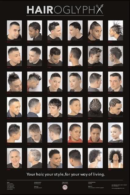 atlanta barber and beauty stling charts introduction to rene of ny rene of ny