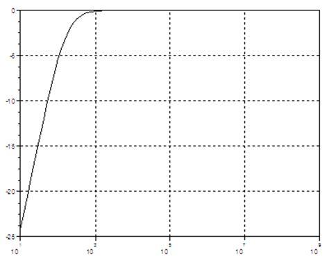 transistor tt2146 datasheet high pass filter matrix 28 images image enhancement via spatial filtering image processing