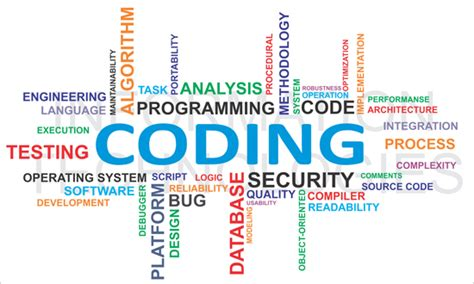 learn to code a learner s guide to coding and computational thinking books should learning designers learn to code poll the