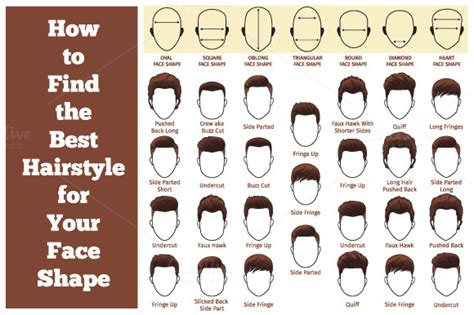 A set of mens hairstyles ~ Graphics on Creative Market