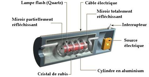 Matrix Mini Dvd R le laser une le pas comme les autres un article d