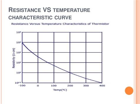 ntc thermistor vs thermocouple ntc thermistor vs rtd 28 images 10k thermistor chart pictures to pin on pinsdaddy ntc