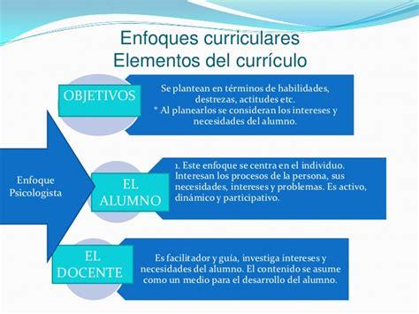 Modelo Curricular Humanista Pdf Enfoques Curriculares