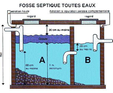 Fosse Septique Reglementation 2012 3449 by Prix Vidange Fosse Septique F 233 Vrier 2016