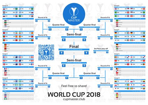 world cup 2018 schedule world cup 2018 russia cupmaster