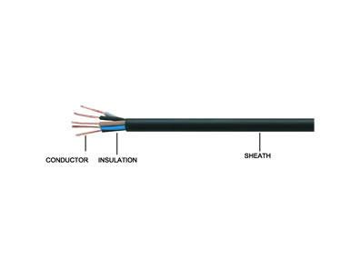 thai yazaki electric wire company limited
