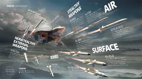 sukhoi pak fa military aircraft weapon missiles infographics pak fa sukhoi   wallpapers
