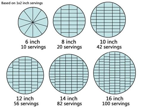 Wedding Cake Cutting Guide by Cake Serving Guide Torte And Wedding On
