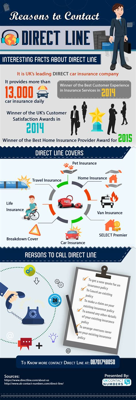 house insurance direct line direct line house contents insurance 28 images direct line insurance car home pet