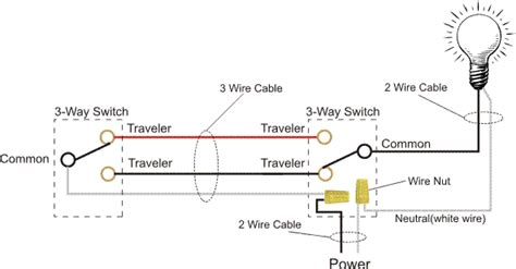 how does a 3 way switch work diagram how to wire a 3 way light switch or dimmer