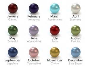 Birthstones Months And Colors » Home Design 2017