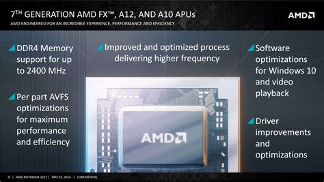 Laptop Asus Dengan Prosesor Amd asus x555qg laptop gaming ramah kantong teknologi www inilah
