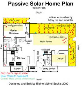 Solar Passive Floor Plans Australia Winter Plan Example Of Passive Solar House Plan