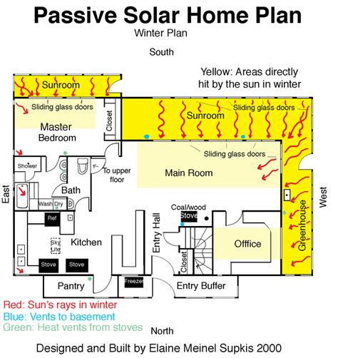 solar passive floor plans australia passive solar design australian house plans house decor