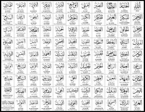 Alquran Maknanya islam al quran hadist