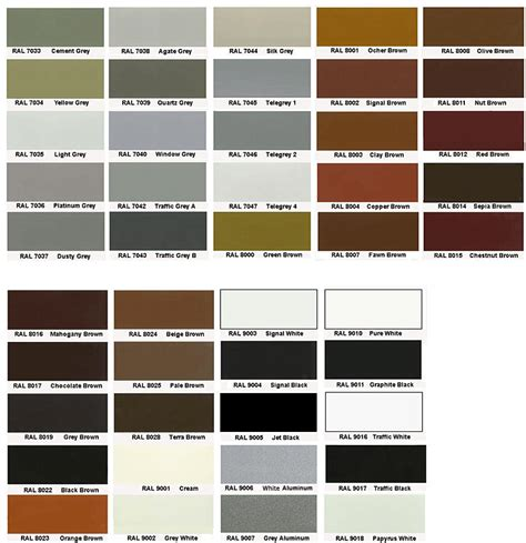 powder coating colors ral images