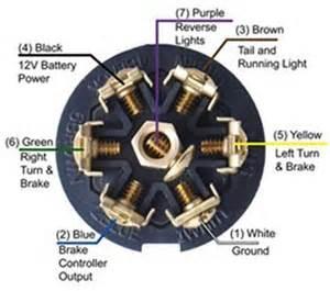 big tex wiring diagram 7 pin albumartinspiration com