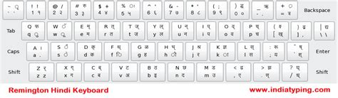 keyboard tutorial in hindi devanagari junglekey fr image 200