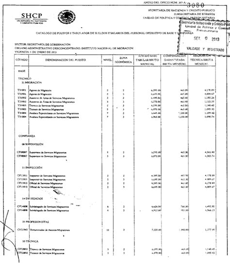 tabla subsidio al empleo anual sueldos y salarios 2015 subsidio 2015 sueldos y salarios tablas subsidio al