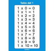 Multiplicar Del 1 Al 20 Tablas De Car Pictures