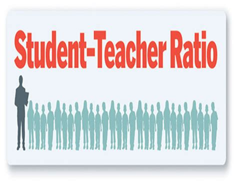 Faculty To Student Ratio Mba Programs by 50 Posts Of Teachers Vacant In Rajouri Schools