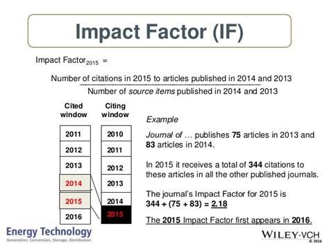 impact factor of research paper publishing scientific research and how to write high