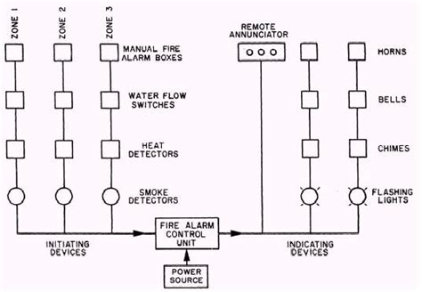 alarm interface unit wiring diagram wiring diagram