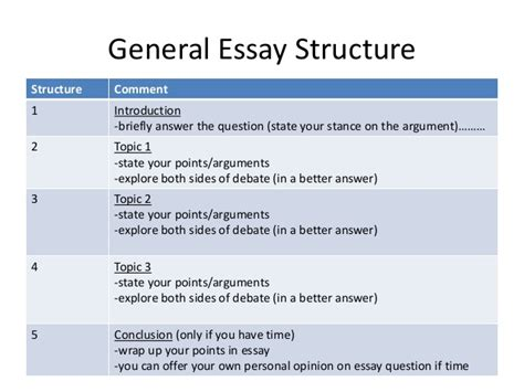 history structured essay questions response essay in reception history schreurs project