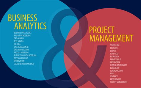 Mba In Business Intelligence And Analytics Management home operations and information management department