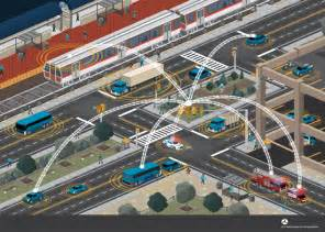 Connected Vehicle Infrastructure Transportation Center Intelligent Transportation Systems Vehicle To