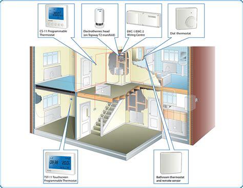28 wiring diagram underfloor heating manifold k