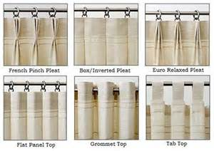 3 Inch Rod Pocket Valances Drapery Heading Styles For Custom Panels