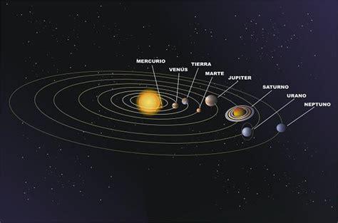 imagenes del universo y planetas en movimiento sistema solar drm23