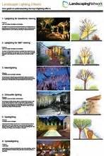 Landscape Lighting Design Guide Landscape Lighting Landscaping Network
