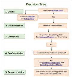 decision tree 7 free pdf download