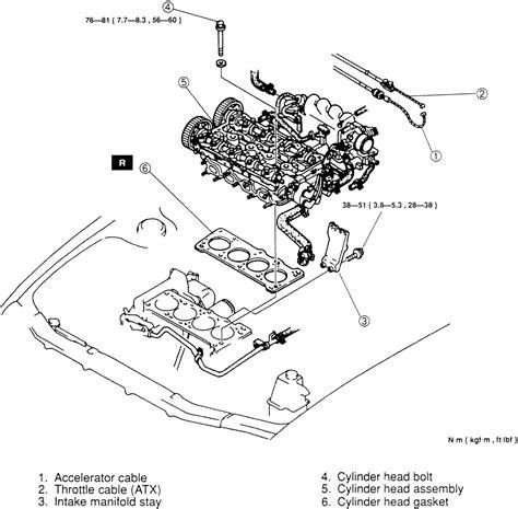 small engine service manuals 1997 mazda b series plus seat position control 1997 mazda b2300 repair manual imageresizertool com