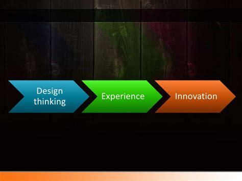 design thinking entrepreneurship design thinking for entrepreneurs